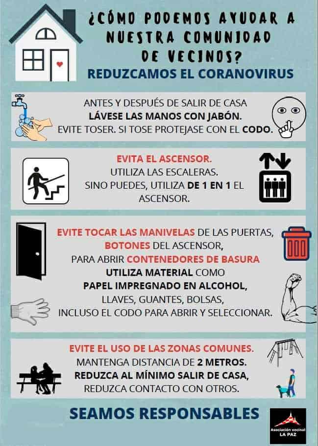 Blog_Comunidad_Vecinos